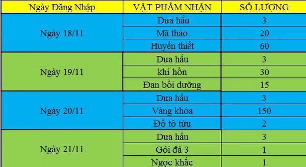 chuoi-su-kien-hot-cua-y-thien-long-ky-3d-tu-1811-den-2411-3