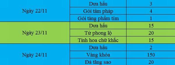 chuoi-su-kien-hot-cua-y-thien-long-ky-3d-tu-1811-den-2411-4