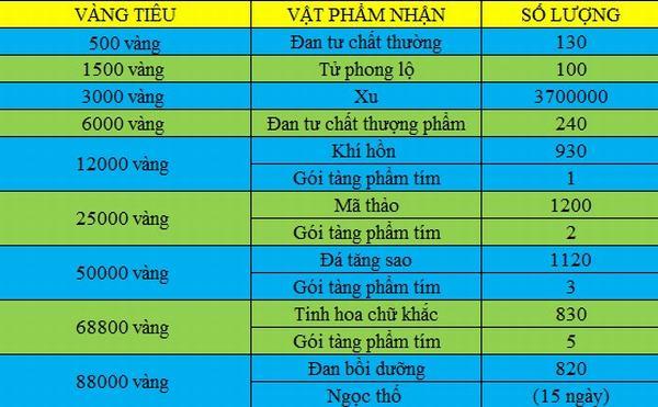 chuoi-su-kien-hot-cua-y-thien-long-ky-3d-tu-1811-den-2411-6