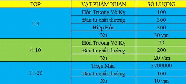 chuoi-su-kien-hot-cua-y-thien-long-ky-3d-tu-1811-den-2411-7