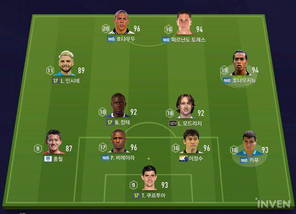 Tìm hiểu chiến thuật, đội hình 4-2-2-2 đang gây bão trong FIFA ONLINE 4 (2)