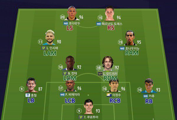 Tìm hiểu chiến thuật, đội hình 4-2-2-2 đang gây bão trong FIFA ONLINE 4 (3)