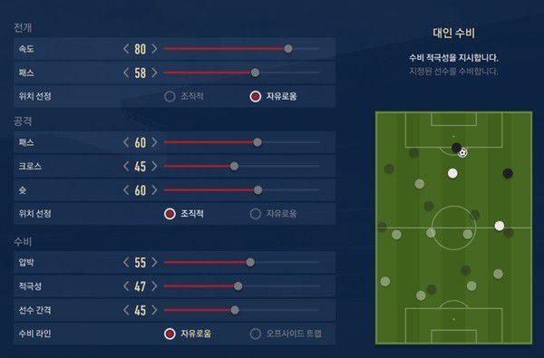 Tìm hiểu chiến thuật, đội hình 4-2-2-2 đang gây bão trong FIFA ONLINE 4 (5)