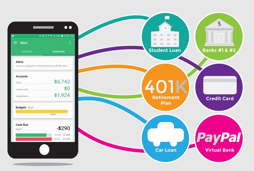 Top 7 ứng dụng (app) quản lý chi tiêu tốt nhất cho iOS & Android 2018 (7)