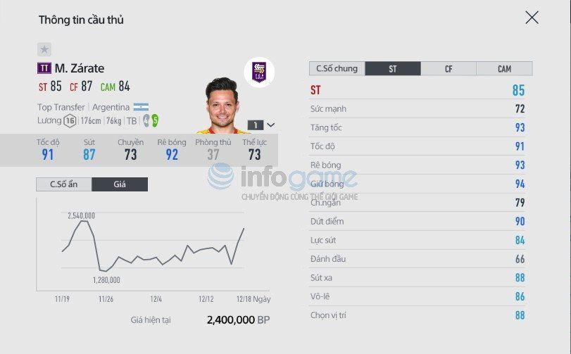 Top 4 tiền đạo nhanh bổ rẻ trong Fifa Online 4 tầm giá dưới 4 triệu BP (2)