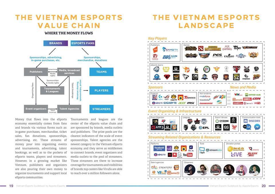 VEG - Tài liệu về Esports cực hữu ích khi làm luận văn tốt nghiệp (4)