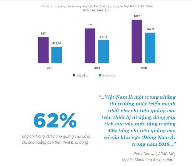 Appota Report: Báo cáo thị trường Marketing và Game Mobile 2019 (2)