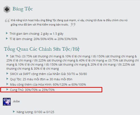 ĐTCL 9.19: Muốn leo rank nhanh đừng dại mà động vào Cung Thủ (1)