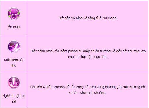 Laplace M: Chi tiết về 4 class Pháp Sư, Sát thủ, Chiến binh & Mục sư (7)