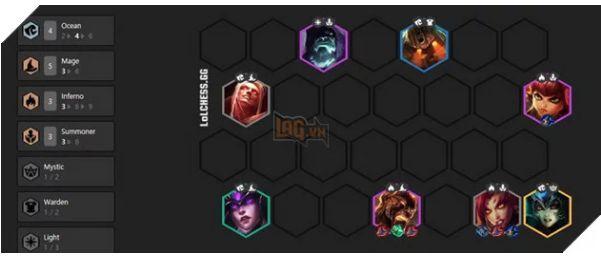 ĐTCL bản 9.23 & bản 9.24: Top 3 đội hình mạnh nhất với Brand để leo rank (1)