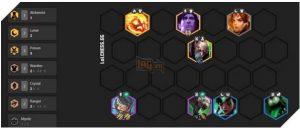 Xếp hạng top đội hình mạnh nhất đến yếu nhất trong ĐTCL 10.3 (1)