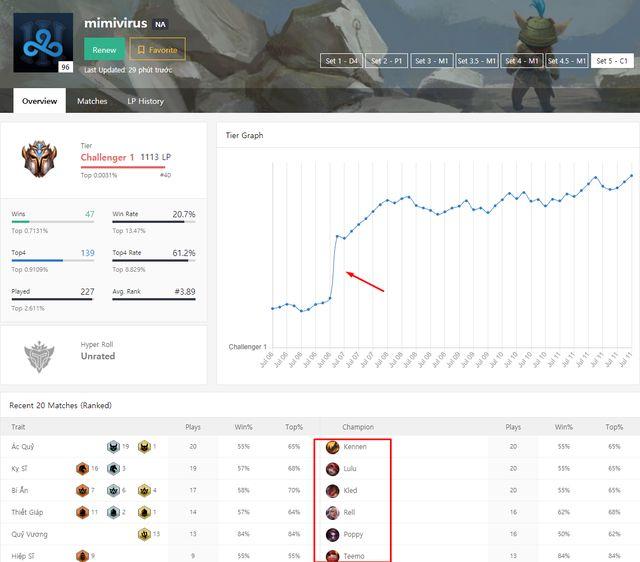 Kinh nghiệm leo rank ĐTCL với team Ác Quỷ ở phiên bản 11.14 (1)
